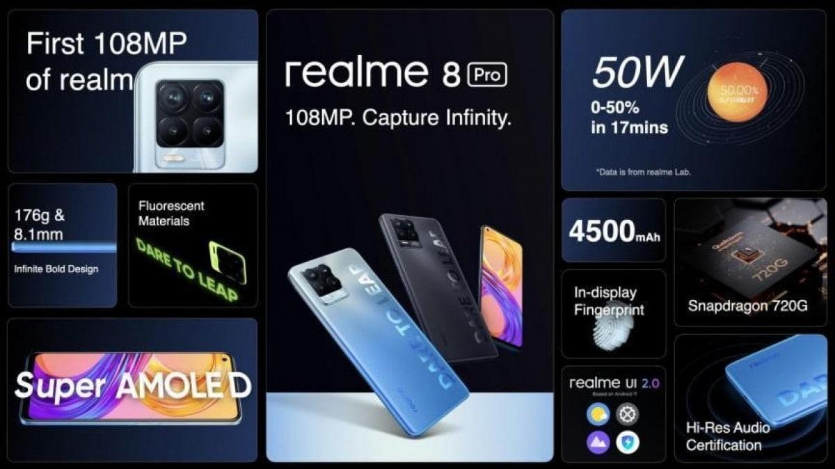Представлены смартфоны Realme 8 и Realme 8 Pro