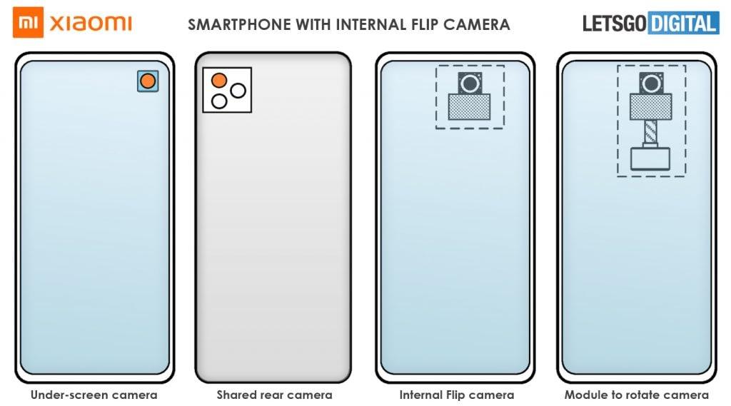 Xiaomi запатентовала дизайн смартфона с поворотной камерой под дисплеем