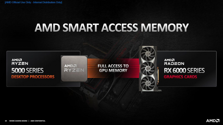 Пользователи Intel получат свою Smart Access Memory — ASUS уже добавила поддержку в платы Z490
