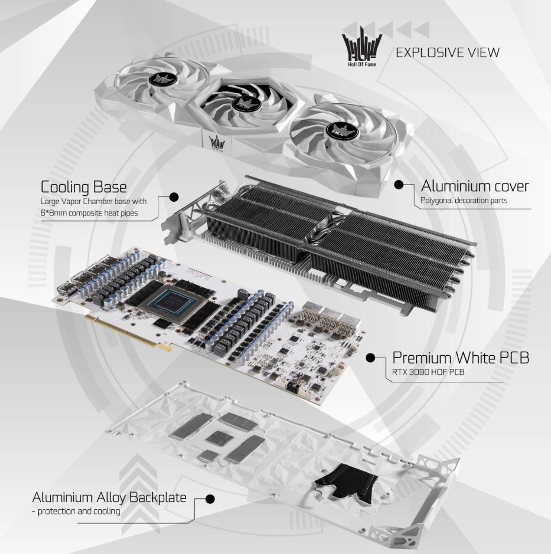 Galax представила сразу шесть флагманских GeForce RTX 3090 Hall of Fame. Некоторые с огромным ЖК-дисплеем