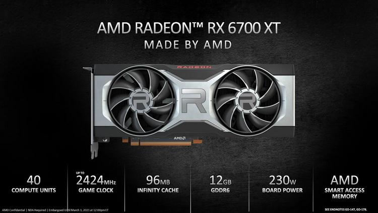 На старте продаж Radeon RX 6700 XT на всю Европу будет всего несколько тысяч видеокарт
