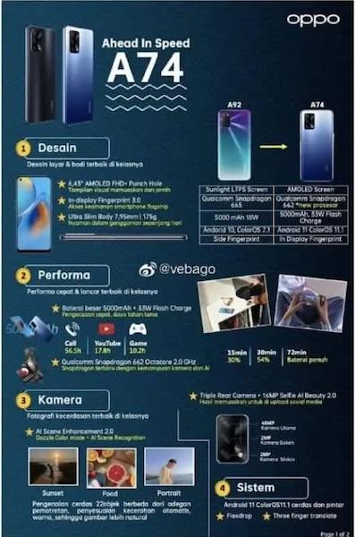 Oppo A74 4G получит процессор Snapdragon 665 — релиз уже не за горами