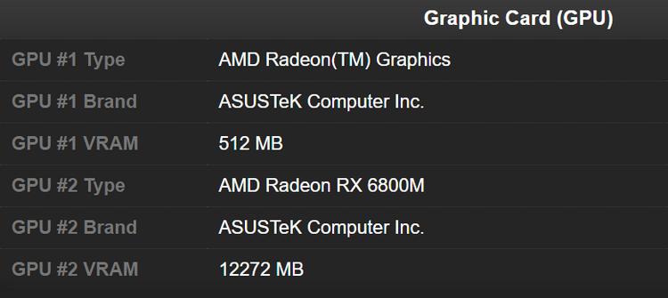 Мощный игровой ноутбук ASUS ROG Strix G15 получит процессор Ryzen 9 5900HX и графику Radeon RX 6800M
