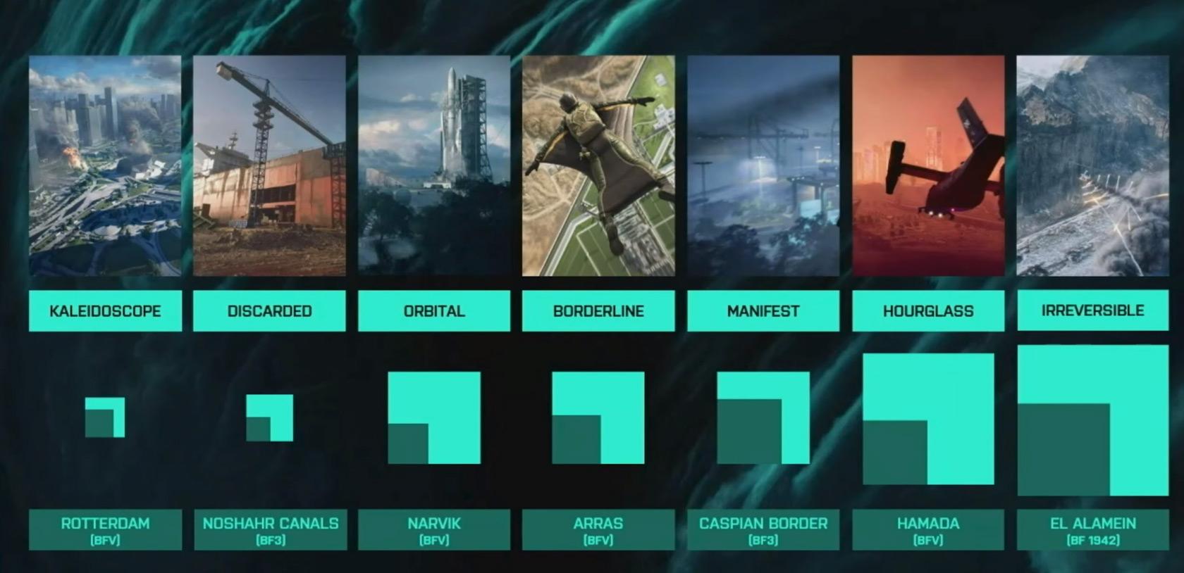 Утечка: приблизительное сравнение размеров карт Battlefield 2042 с аналогами из предыдущих частей