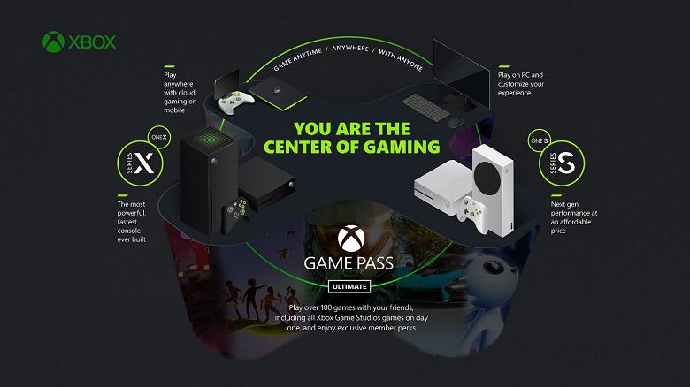 Чтобы играть в игры для Xbox понадобится лишь умный телевизор и геймпад. Microsoft рассказала о ближайшем будущем игрового направления
