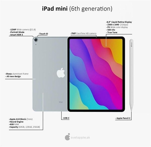 iPad mini 6 показали на рендере вместе с характеристиками