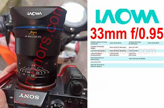 Назван срок начала продаж объектива Laowa Argus 33mm F0.95