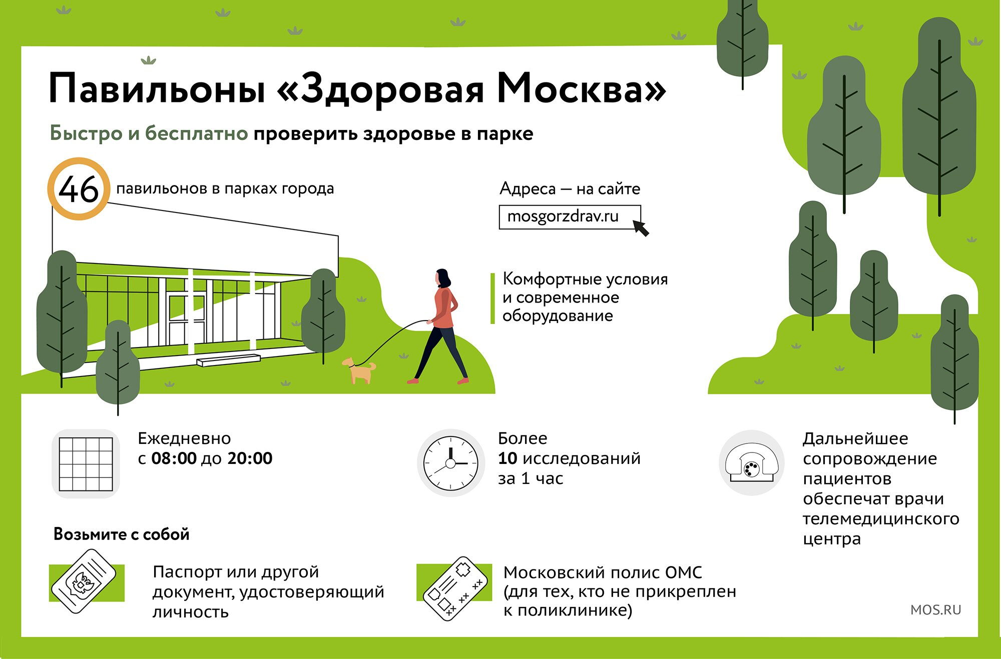 Более семи тысяч человек прошли обследование в павильонах «Здоровая Москва» за три дня
