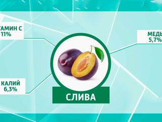 Назван фрукт, помогающий снизить давление