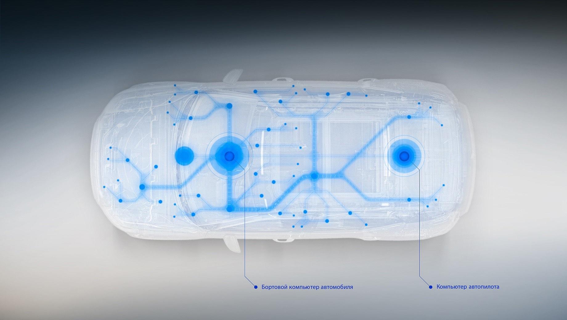 Volvo и Nvidia расширят кооперацию в разработке автопилота
