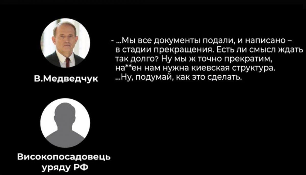 СБУ обнародовала переговоры Медведчука с чиновником РФ: обсуждали бизнес в оккупированном Крыму