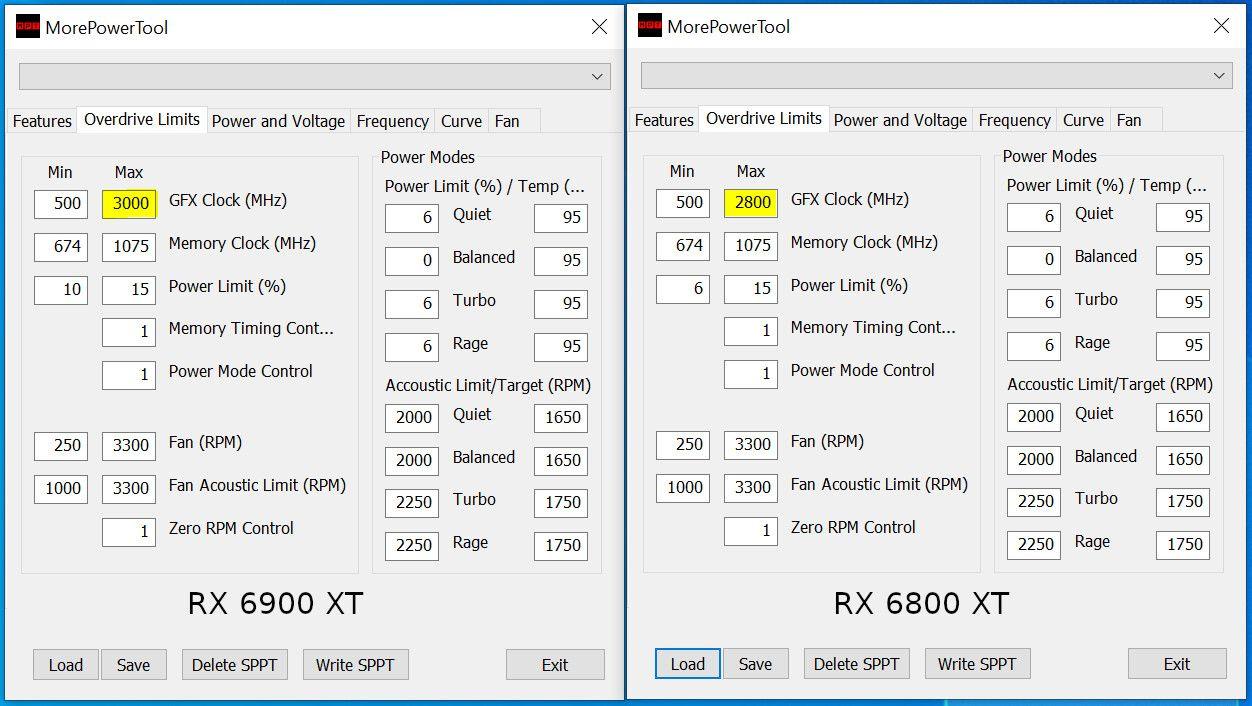 Видеокарты Radeon RX 6900 XT реально разогнать до 3 ГГц