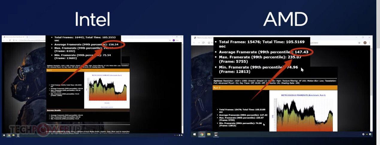Intel рассказала о процессоре Core i9-11900K