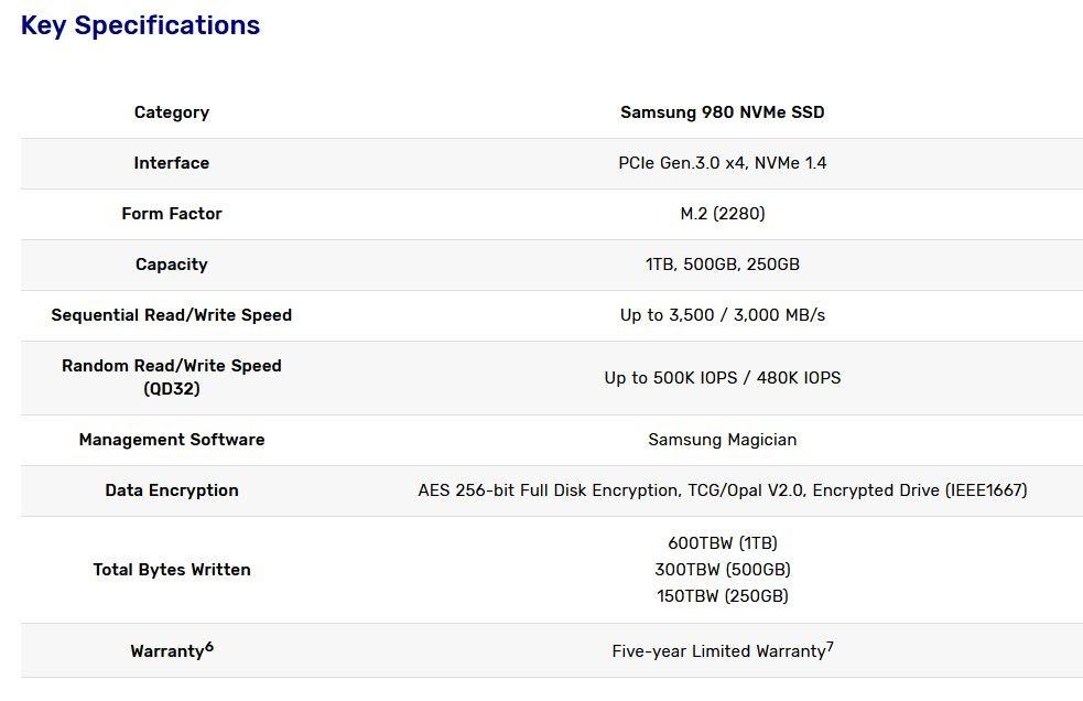 Samsung представила безбуферные SSD 980 NVMe
