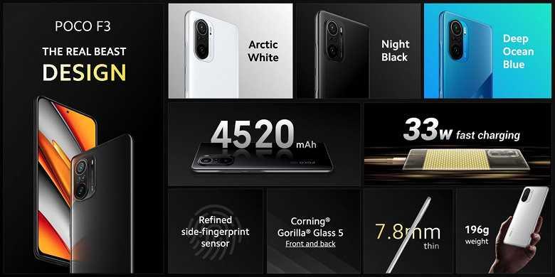 Представлен смартфон Poco F3. Это европейская версия Redmi K40