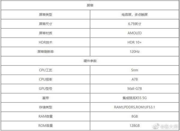 В сети появились подробные характеристики флагманского смартфона Honor 50 Pro