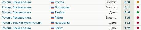 У «Сочи» 1 победа в 6 последних матчах