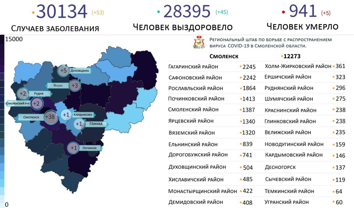 Новые случаи коронавируса выявили в 8 районах Смоленской области на 15 мая