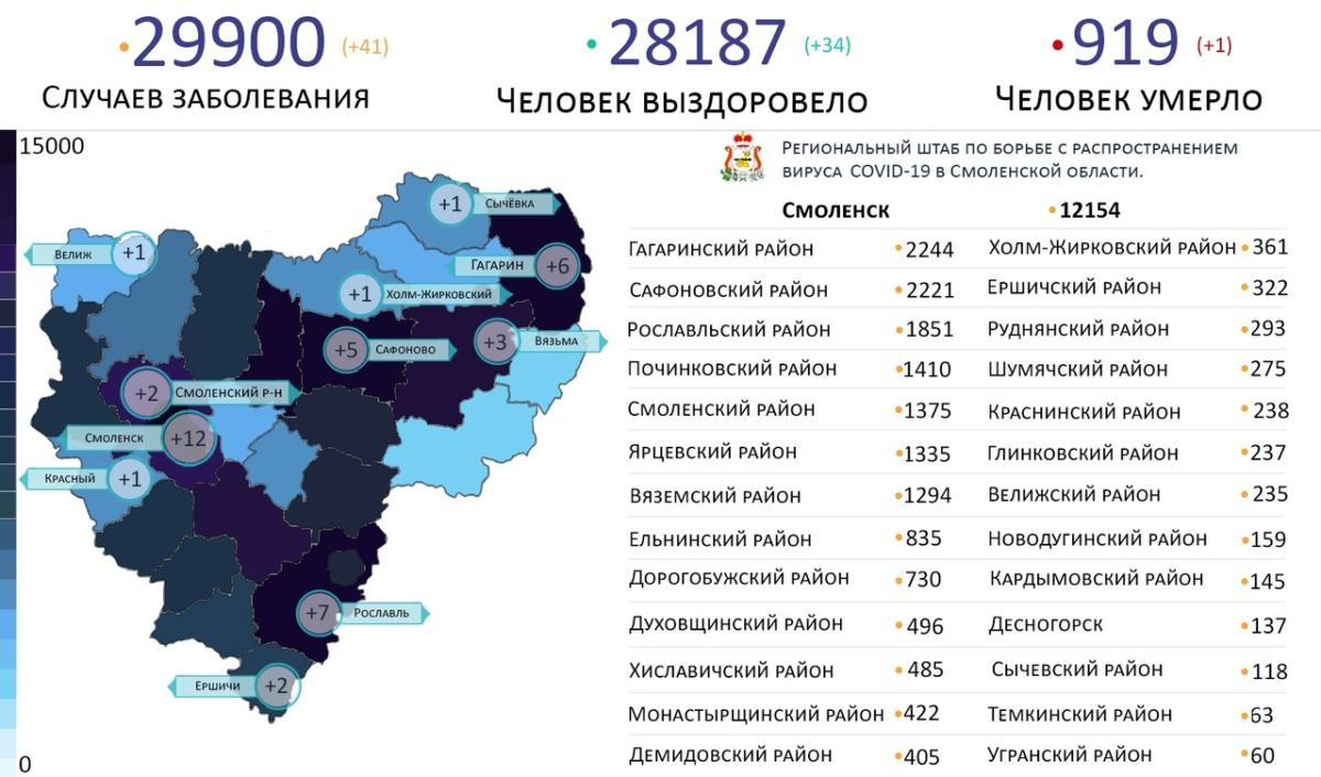 Самые зараженные коронавирусом районы Смоленской области на 10 мая
